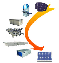 Keyland Equipments for Manufacture Solar Panel/Solar Cell Cutting Testing Equipments