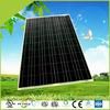 price per watt solar panels poly china