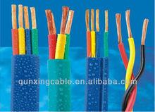 PVC des cables plats