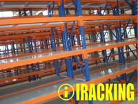 Medium Duty Storage Rack Shelving System (IRB)