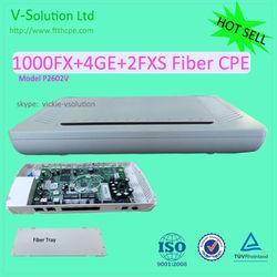 FTTx network fiber Home Gateway