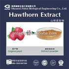 suppress the platelet aggregation 10% 80% Hawthorn Extract