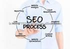 SEO Al Al Khari, Search Engine Optimization India