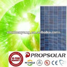 High efficiency and 100% tuv standard high power high efficiency polycrystalline solar panel