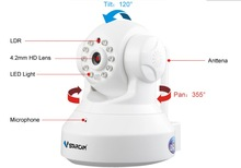 N-vision plug and play indoor wireless P2P h.264 megapixel digital ip camera with micro sd card 32G cctv system dome camera