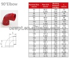 FM&UL&ISO9001 Certificate approved Ductile Cast Iron 90 Degree Elbow pipe fittings