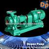 High efficient belt driven centrifugal water pump