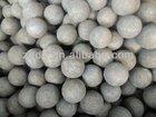 1'-6' INCH High Quality Forging Machine Balls