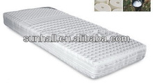 Best quality new design mattress structure