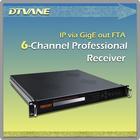 (DMB-9006) FTA satellite Receiver all channels/6 Channel digital Satellite Receiver all channels