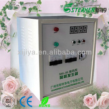 Latest Negative Ion Generator With High Output,Air Steel Odor Remover