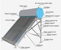 Hot sale non-pressure compact solar heater water