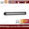 12v rigid led light bar led bar waterproof 120w led light bar for car