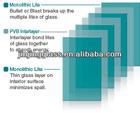 bulletproof glass price