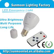best price lastest design led emergency lighting products