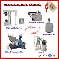 JCT eifs system perfect match granite stone coating/paint making machine