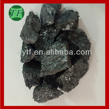 Refractory Buyer of Product Silicone Briquette Size