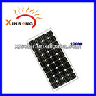 100 watt PVT Hybrid Solar Panel