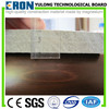 Insulation fire board for fireplaces, fireproof mgo board