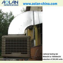 AZL18-ZS31B energy save evaporative air cooler