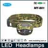 BEST seller portable led headlamp / best led headlamp FOR SPORT MEN (MT-801)