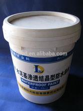 Waterproof &anti Dust coating Super hydrophobic Self Cleaning Coating [ hydrophobic coating (Paint & Coating ) ]