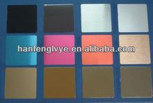 PE/PVDF Coated aluminum sheets