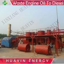 Huayin Petroleum Refining Process For Fuel Oil