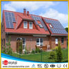 solar panels,controller,cable,inverter,batteries for solar power system