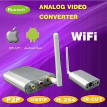 720x480 pixel wireless DVS analog cctv video converter to network ip camera system