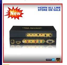 Ypbpr / VGA + Audio input , HDMI output , upscaler to 1080P .