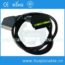 hdmi converter to rca cable