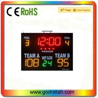 basketball led scoreboards
