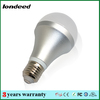 GU10 mikely remote controller led rgb bulb for home,office,warehouse,hospital,workshop,