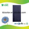 solar panel price per watt manufacturer in China