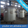 circulating fluidized bed reactor