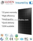 Solar Panel PV 250W Paneles Solares Module power system