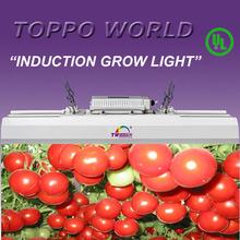 cob led grow light, not better than induction grow light