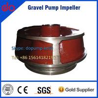 Slurry Gravel Sand Dredge Pump Types Of Pump Impellers