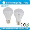 3w 5w 7w 9w 12w e27 b22 smd 2014 leds bulbs indoor light