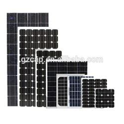pv solar panel 100w 150w 200w 250w 300w 18v 36v with CE certification factory direct