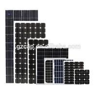 mono solar panel 100w 150w 200w 250w 300w 18v 36v with CE certification factory direct