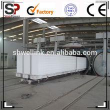 AAC Panel Production Line/AAC Panel Machine
