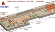 BRICTEC brick plant drawing layout