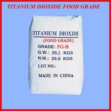 Food Grade White Liquid Titanium Dioxide pigment