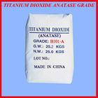 Paint & coating dupont titanium dioxide tio2