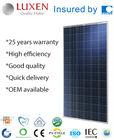 China Solar Module 25W 30W High Efficiency Generator Poly Solar Panel