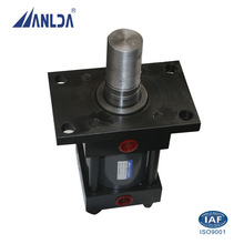Hot sales adjustable hydraulic cylinder with flange mounting style