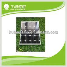 2013 price per watt of 12v 20w mono high power solar panels