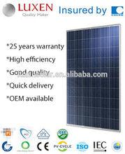 230W poly solar energy